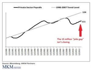 0 Darda - Employment Gap