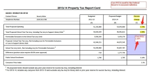 2013-14_Property_Tax_Report_Card___HIGHLIGHTED-3 SKITCH