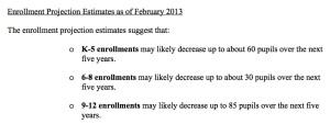 Enrollment Projection 2.2013