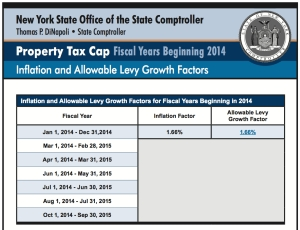 www.osc.state.ny.us_localgov_realprop_pdf_growthfactors.pdf